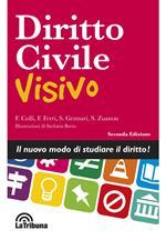 Diritto civile visivo
