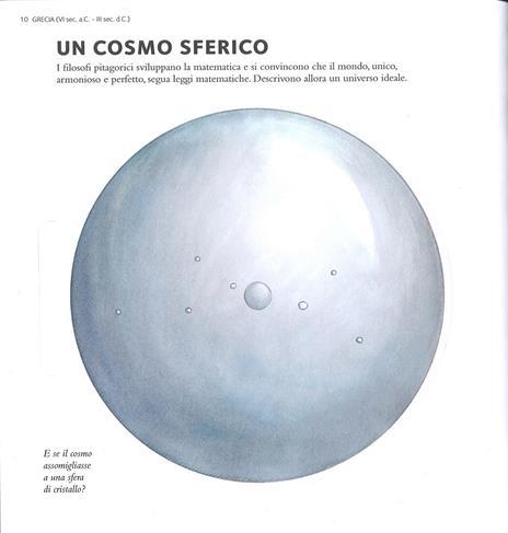 Universi. Dai mondi greci ai multiversi - Guillaume Duprat - 2